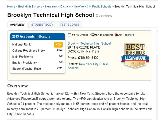 Tech is One of the Nation's Top High Schools